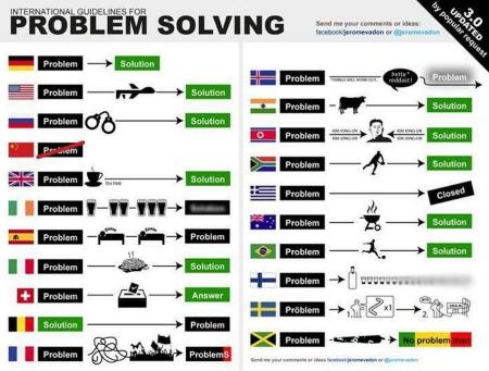 problem-solving-2013